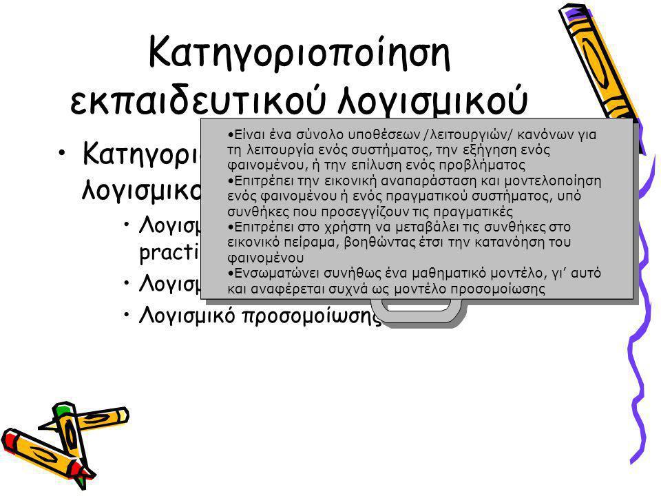 Κατηγοριοποίηση εκπαιδευτικού λογισμικού •Κατηγοριοποίηση με βάση τη χρήση του λογισμικού στη μαθησιακή διαδικασία •Λογισμικό εξάσκησης – εφαρμογών (drill and practice) •Λογισμικό παρουσίασης – διαλέξεων (tutorial) •Λογισμικό προσομοίωσης •Λογισμικό επίλυσης προβλημάτων και αυτοαξιολόγησης •Ο μαθητής μπορεί να αναπτύξει διάφορες στρατηγικές επίλυσηςΟ μαθητής μπορεί να αναπτύξει διάφορες στρατηγικές επίλυσης •Μπορεί να αυτοαξιολογείταιΜπορεί να αυτοαξιολογείται •Αναδεικνύονται τυχόν παρανοήσεις και αδυναμίες τουΑναδεικνύονται τυχόν παρανοήσεις και αδυναμίες του •Ο μαθητής μπορεί να αναπτύξει διάφορες στρατηγικές επίλυσηςΟ μαθητής μπορεί να αναπτύξει διάφορες στρατηγικές επίλυσης •Μπορεί να αυτοαξιολογείταιΜπορεί να αυτοαξιολογείται •Αναδεικνύονται τυχόν παρανοήσεις και αδυναμίες τουΑναδεικνύονται τυχόν παρανοήσεις και αδυναμίες του