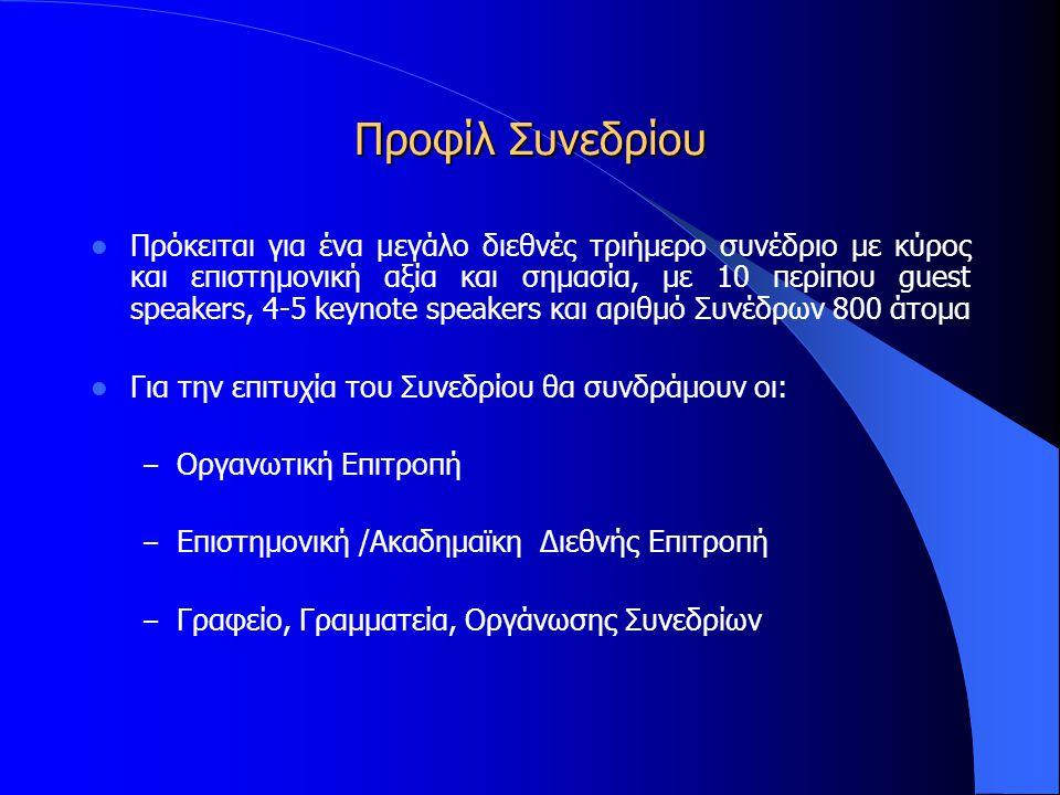  Επίσημη γλώσσα η Αγγλική & Ελληνικη αλλά εφόσον πρωταγωνιστεί το θέμα της Ελληνικής γλώσσας, θα υπάρχει αυτόματη μετάφραση  Συνιστούμε να προβλεφθεί μαγνητοφώνηση και απομαγνητοφώνηση των εργασιών του Συνεδρίου - που στόχος είναι να εκδοθούν αργότερα από Μεγάλο Εκδοτικό Οίκο με Διεθνείς προσβάσεις