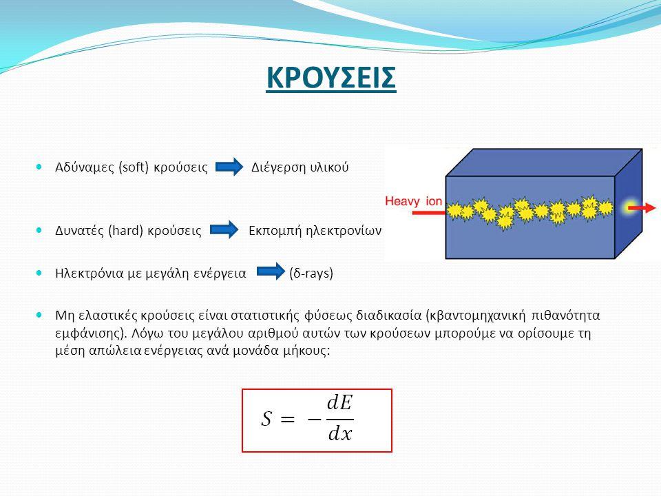 ΚΡΟΥΣΕΙΣ  Αδύναμες (soft) κρούσεις Διέγερση υλικού  Δυνατές (hard) κρούσεις Εκπομπή ηλεκτρονίων  Ηλεκτρόνια με μεγάλη ενέργεια (δ-rays)  Mη ελαστι