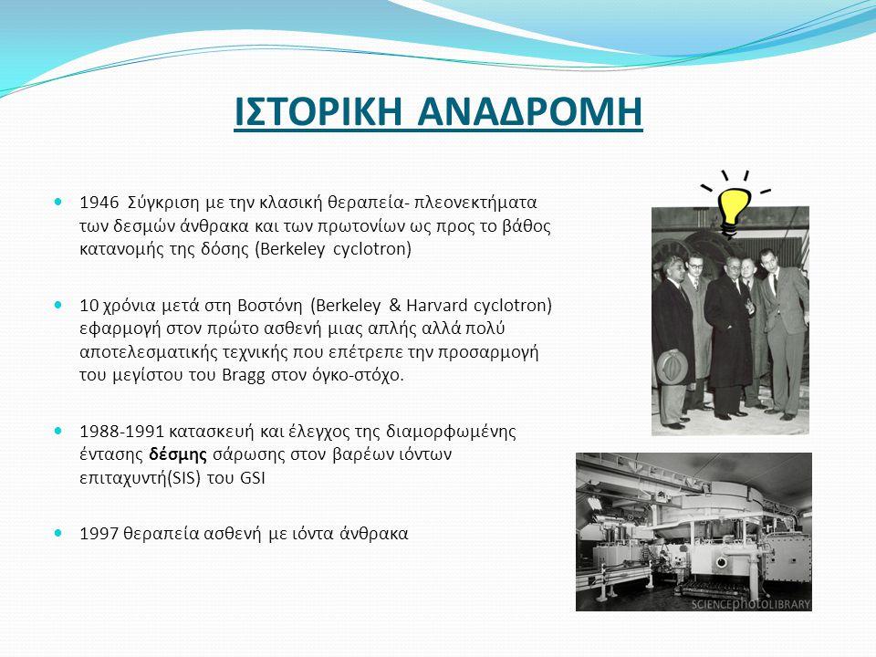 ΙΣΤΟΡΙΚΗ ΑΝΑΔΡΟΜΗ  1946 Σύγκριση με την κλασική θεραπεία- πλεονεκτήματα των δεσμών άνθρακα και των πρωτονίων ως προς το βάθος κατανομής της δόσης (Be