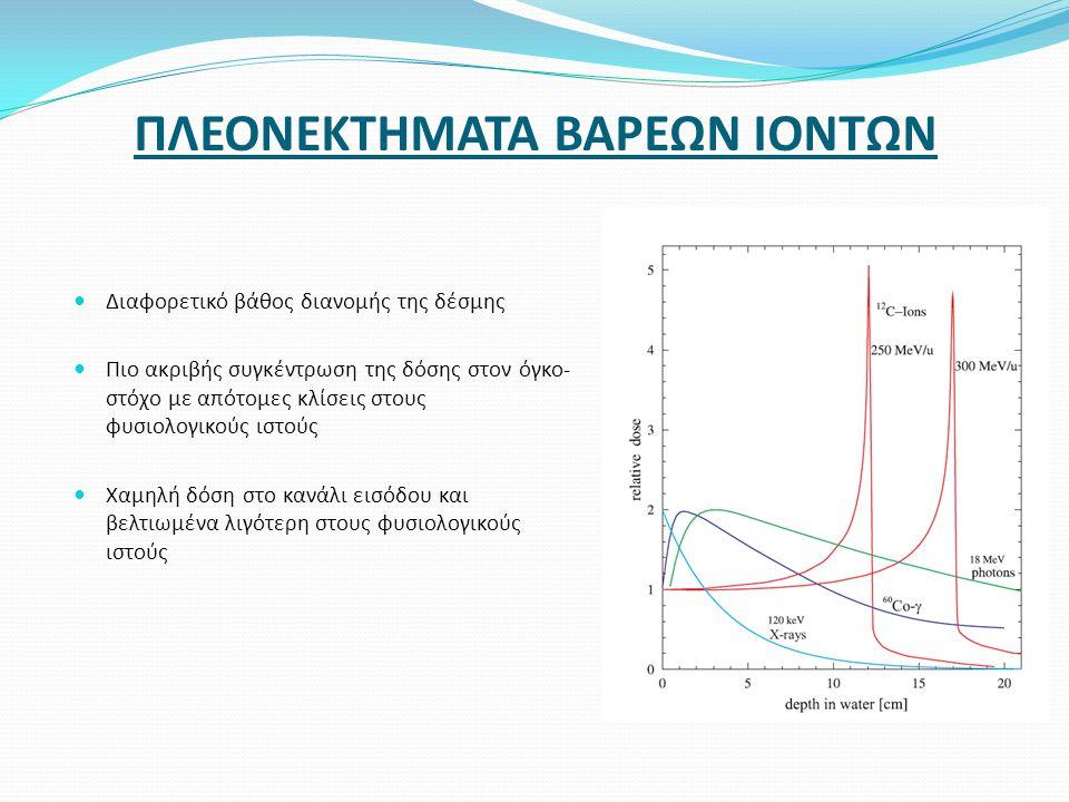  Διαφορετικό βάθος διανομής της δέσμης  Πιο ακριβής συγκέντρωση της δόσης στον όγκο- στόχο με απότομες κλίσεις στους φυσιολογικούς ιστούς  Χαμηλή δ