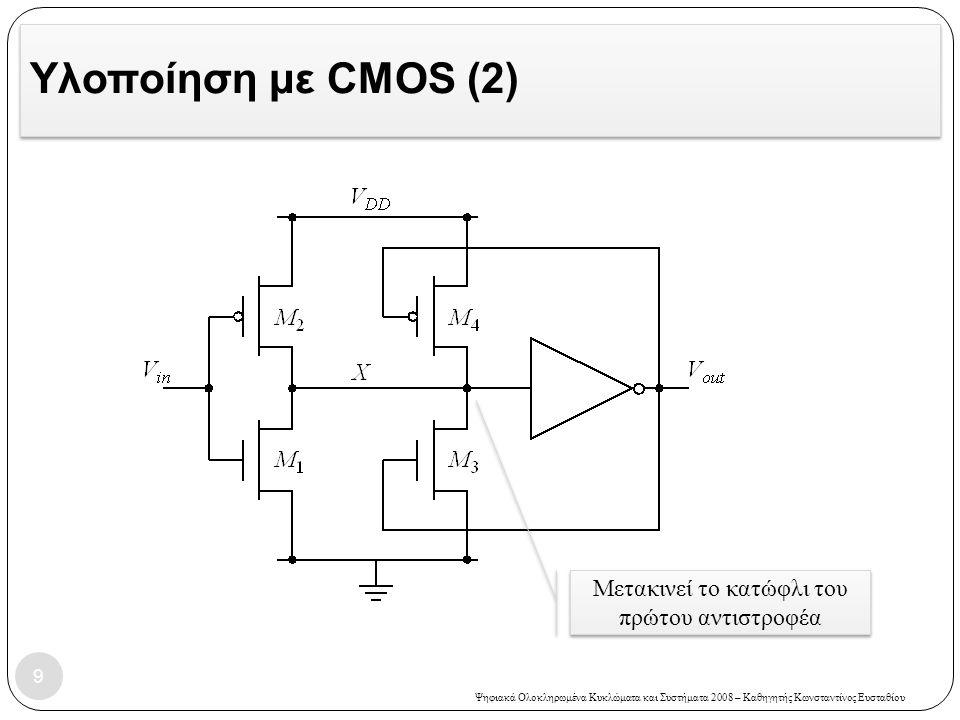 Ψηφιακά Ολοκληρωμένα Κυκλώματα και Συστήματα 2008 – Καθηγητής Κωνσταντίνος Ευσταθίου Ασταθής Πολυδονητής  Οι κυματομορφές του κυκλώματος  Οι δίοδοι στην είσοδο έχουν θεωρηθεί ιδανικές και επομένως περιορίζουν την τάση υ I1 μεταξύ 0 και V DD 20