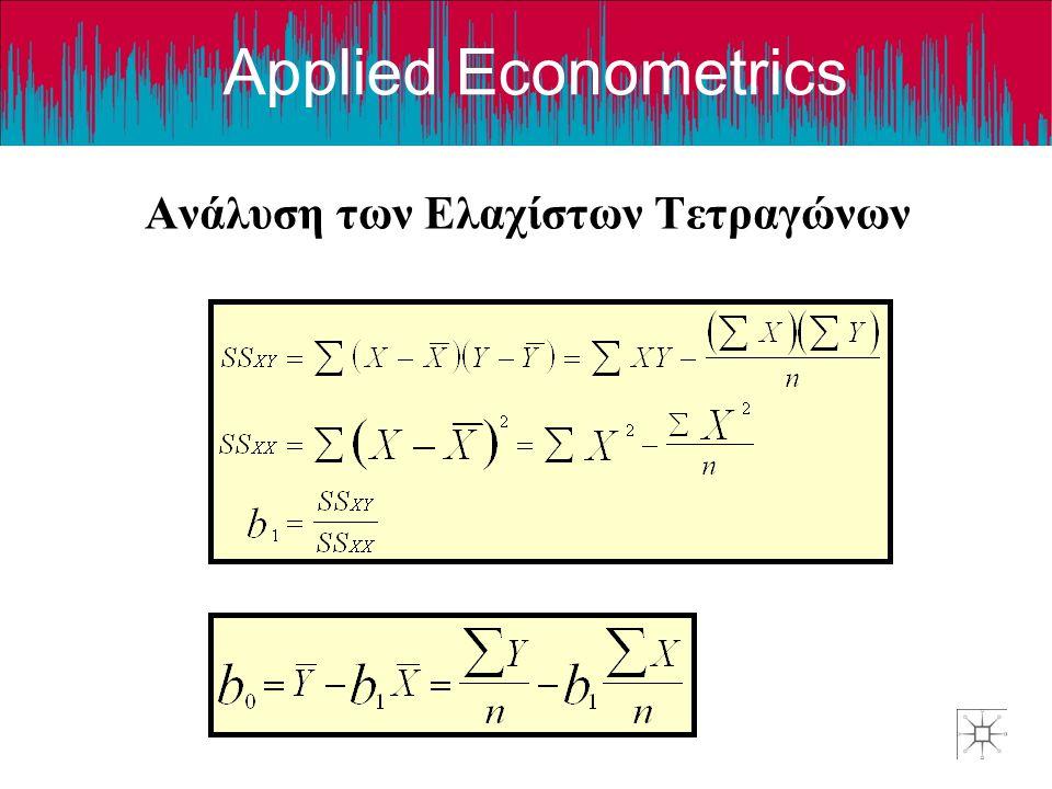 Applied Econometrics Ανάλυση των Ελαχίστων Τετραγώνων