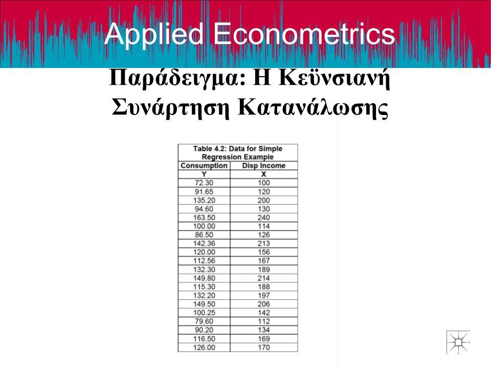 Applied Econometrics Παράδειγμα: Η Κεϋνσιανή Συνάρτηση Κατανάλωσης