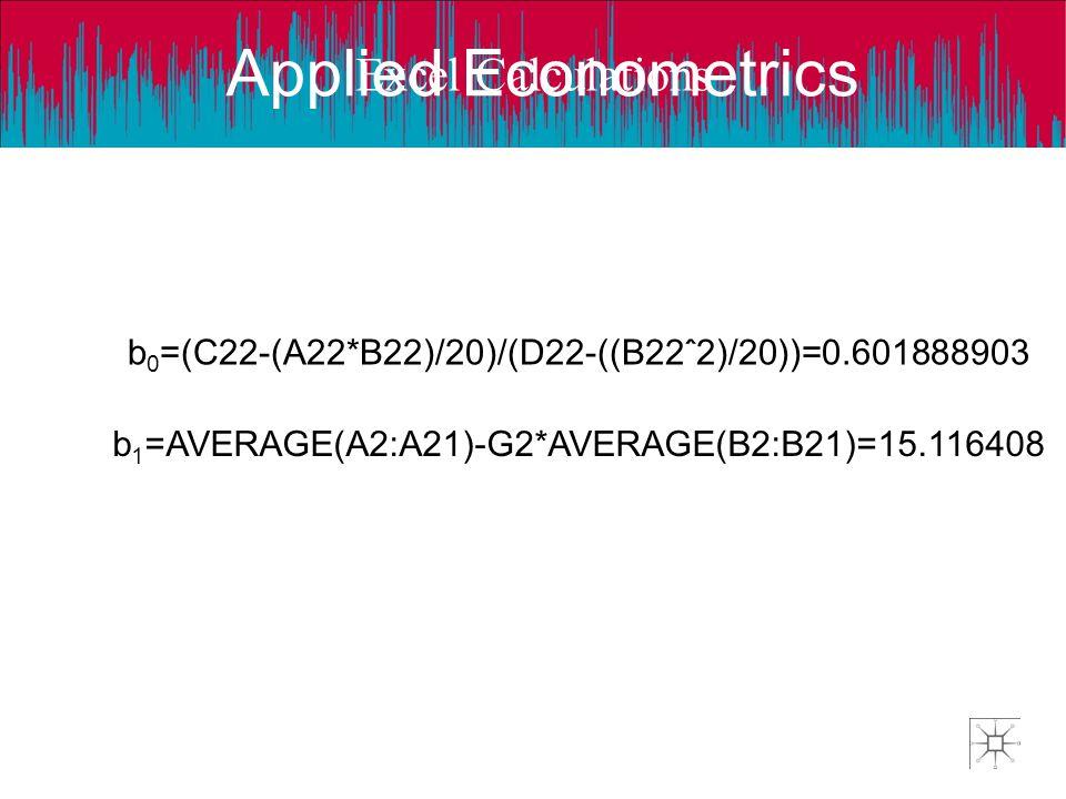 Applied Econometrics Excel Calculations b 0 =(C22-(A22*B22)/20)/(D22-((B22ˆ2)/20))=0.601888903 b 1 =AVERAGE(A2:A21)-G2*AVERAGE(B2:B21)=15.116408