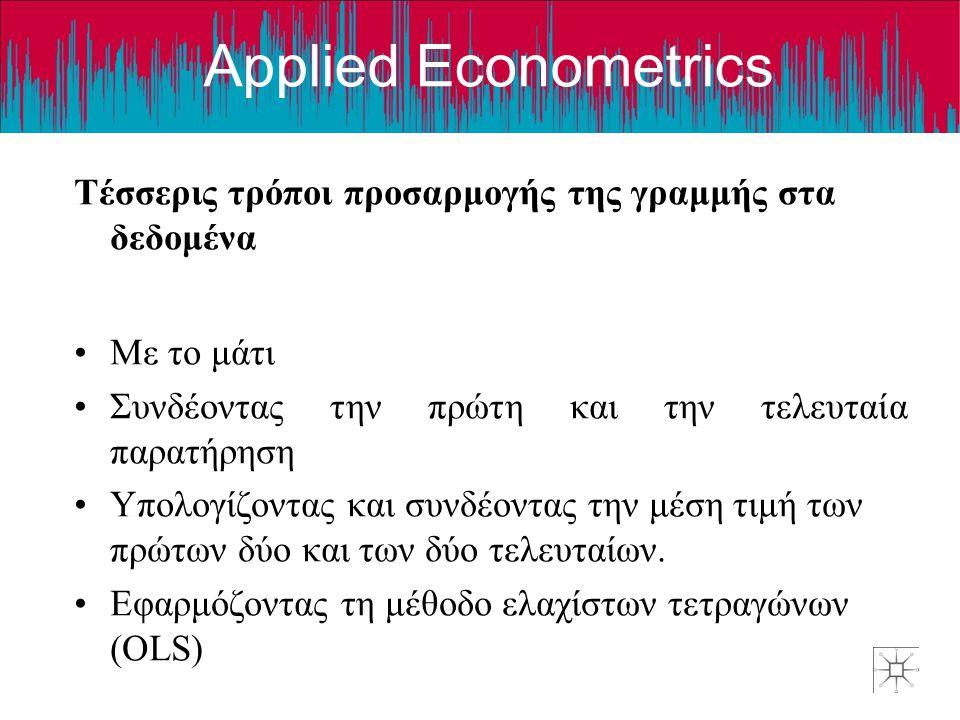 Applied Econometrics Τέσσερις τρόποι προσαρμογής της γραμμής στα δεδομένα •Με το μάτι •Συνδέοντας την πρώτη και την τελευταία παρατήρηση •Υπολογίζοντας και συνδέοντας την μέση τιμή των πρώτων δύο και των δύο τελευταίων.