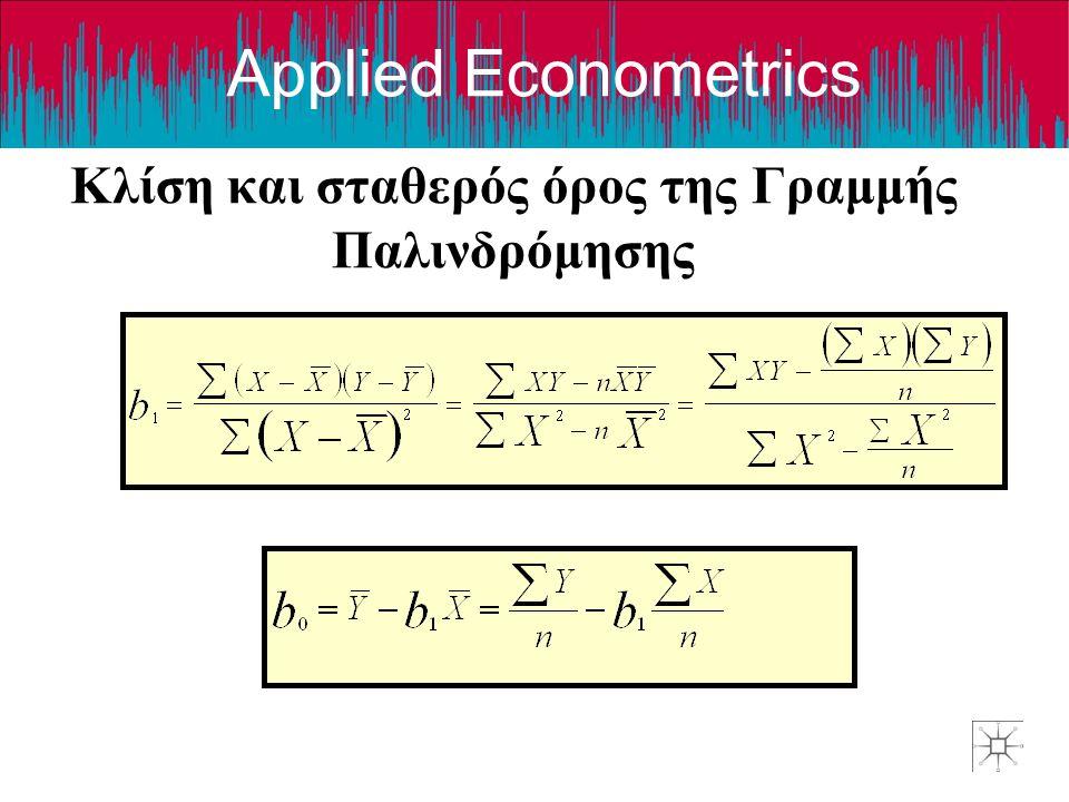 Applied Econometrics Κλίση και σταθερός όρος της Γραμμής Παλινδρόμησης
