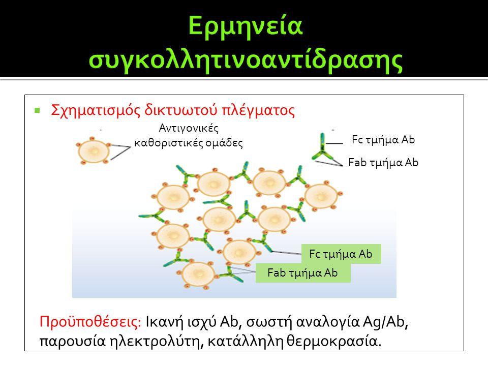 Αντιγονικές καθοριστικές ομάδες  Σχηματισμός δικτυωτού πλέγματος Fc τμήμα Ab Fab τμήμα Ab Fc τμήμα Ab Fab τμήμα Ab Προϋποθέσεις: Ικανή ισχύ Ab, σωστή