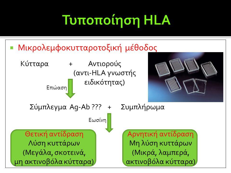Αρνητική αντίδραση Μη λύση κυττάρων (Μικρά, λαμπερά, ακτινοβόλα κύτταρα) Θετική αντίδραση Λύση κυττάρων (Μεγάλα, σκοτεινά, μη ακτινοβόλα κύτταρα)  Μι