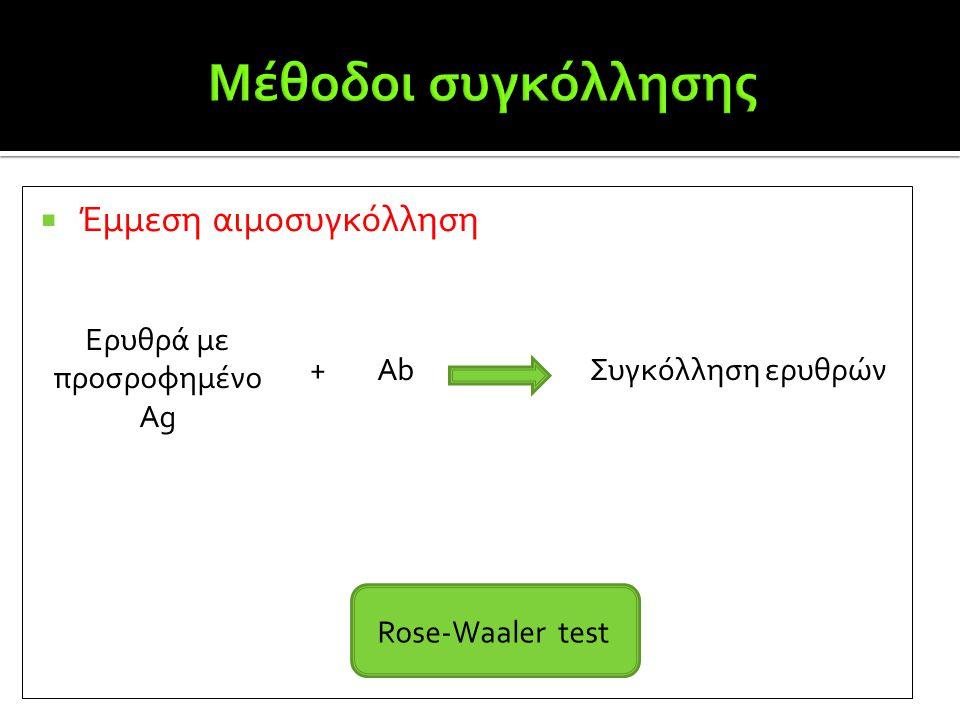  Έμμεση αιμοσυγκόλληση ΑbΑb+ Ερυθρά με προσροφημένο Ag Συγκόλληση ερυθρών Rose-Waaler test