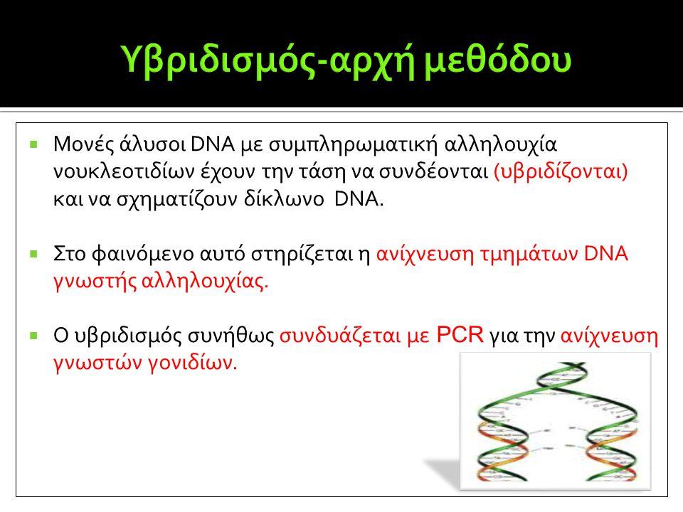  Μονές άλυσοι DNA με συμπληρωματική αλληλουχία νουκλεοτιδίων έχουν την τάση να συνδέονται (υβριδίζονται) και να σχηματίζουν δίκλωνο DNA.  Στο φαινόμ