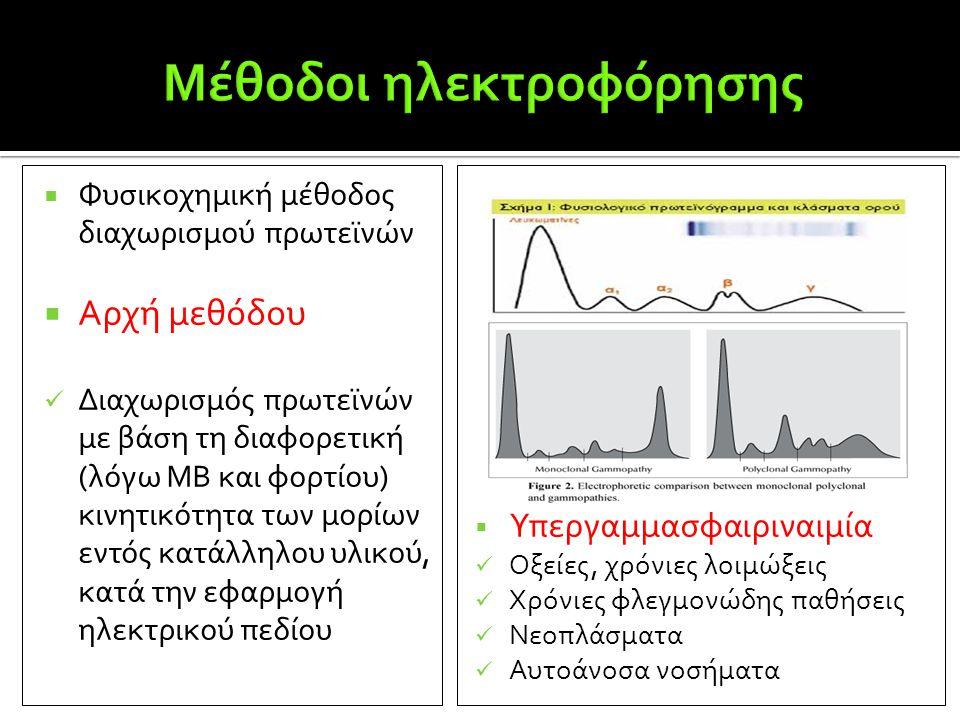  Φυσικοχημική μέθοδος διαχωρισμού πρωτεϊνών  Αρχή μεθόδου  Διαχωρισμός πρωτεϊνών με βάση τη διαφορετική (λόγω ΜΒ και φορτίου) κινητικότητα των μορί