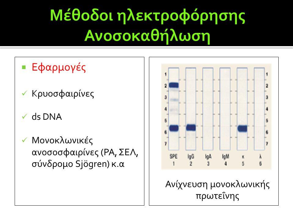  Εφαρμογές  Κρυοσφαιρίνες  ds DNA  Μονοκλωνικές ανοσοσφαιρίνες (ΡΑ, ΣΕΛ, σύνδρομο Sjögren) κ.α Ανίχνευση μονοκλωνικής πρωτεΐνης