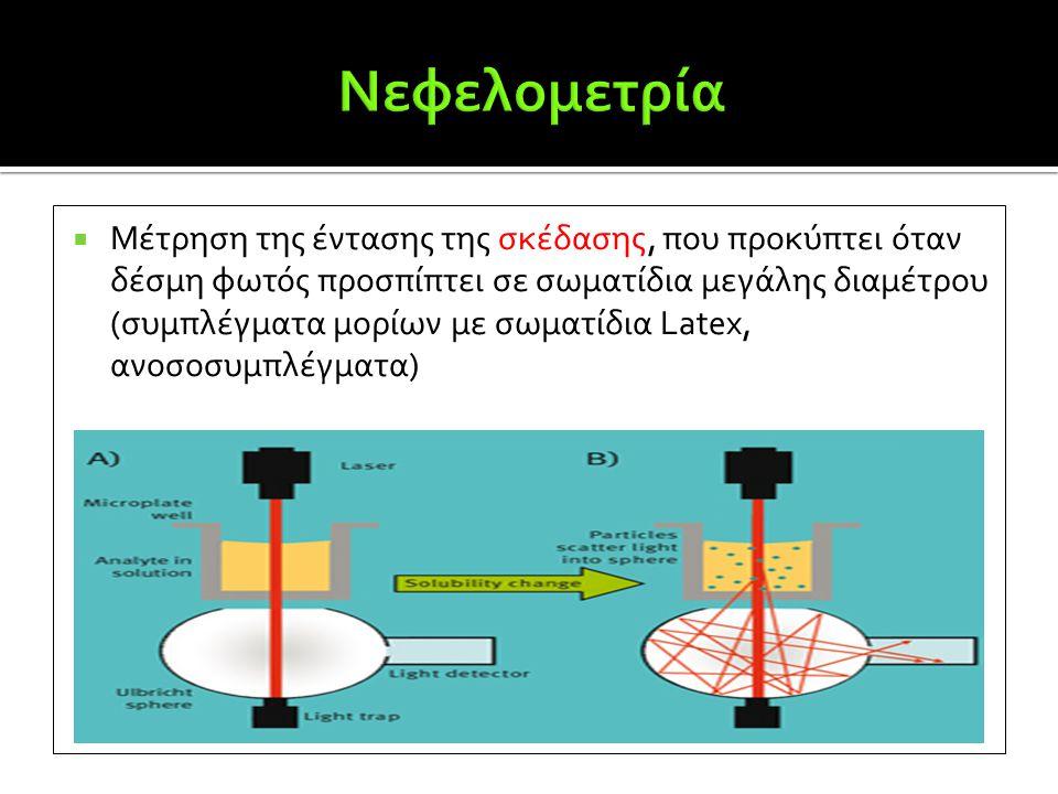  Μέτρηση της έντασης της σκέδασης, που προκύπτει όταν δέσμη φωτός προσπίπτει σε σωματίδια μεγάλης διαμέτρου (συμπλέγματα μορίων με σωματίδια Latex, α