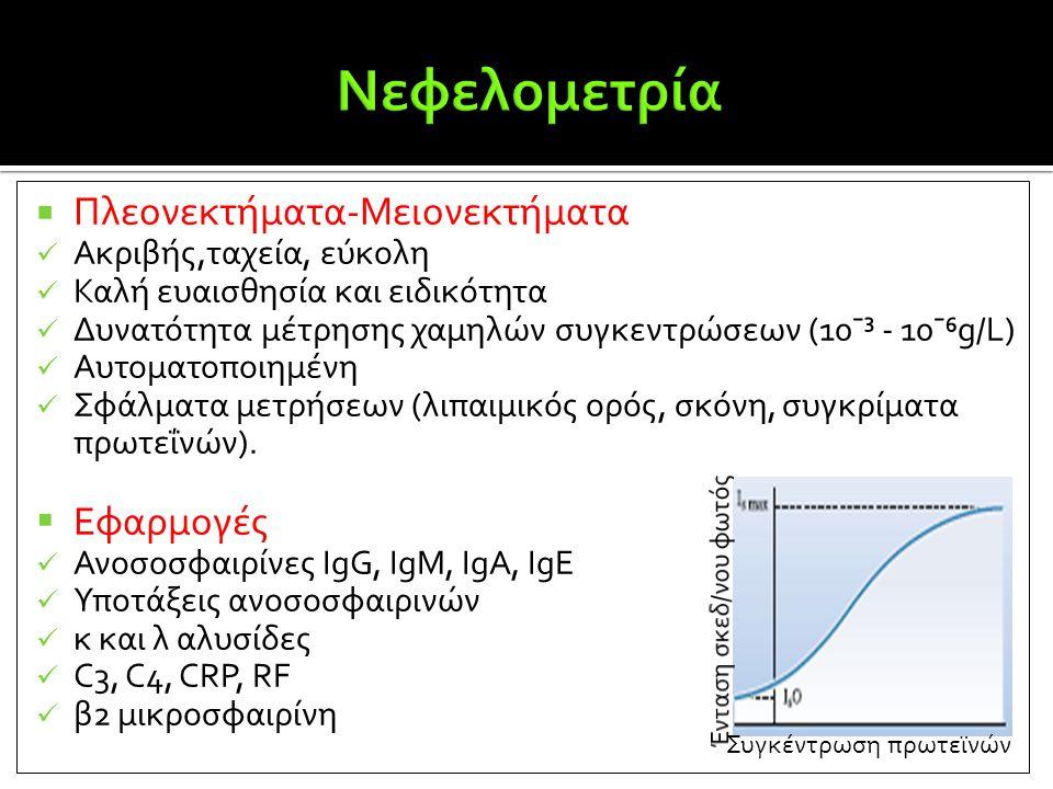  Πλεονεκτήματα-Μειονεκτήματα  Ακριβής,ταχεία, εύκολη  Καλή ευαισθησία και ειδικότητα  Δυνατότητα μέτρησης χαμηλών συγκεντρώσεων (10ˉ³ - 10ˉ⁶g/L) 
