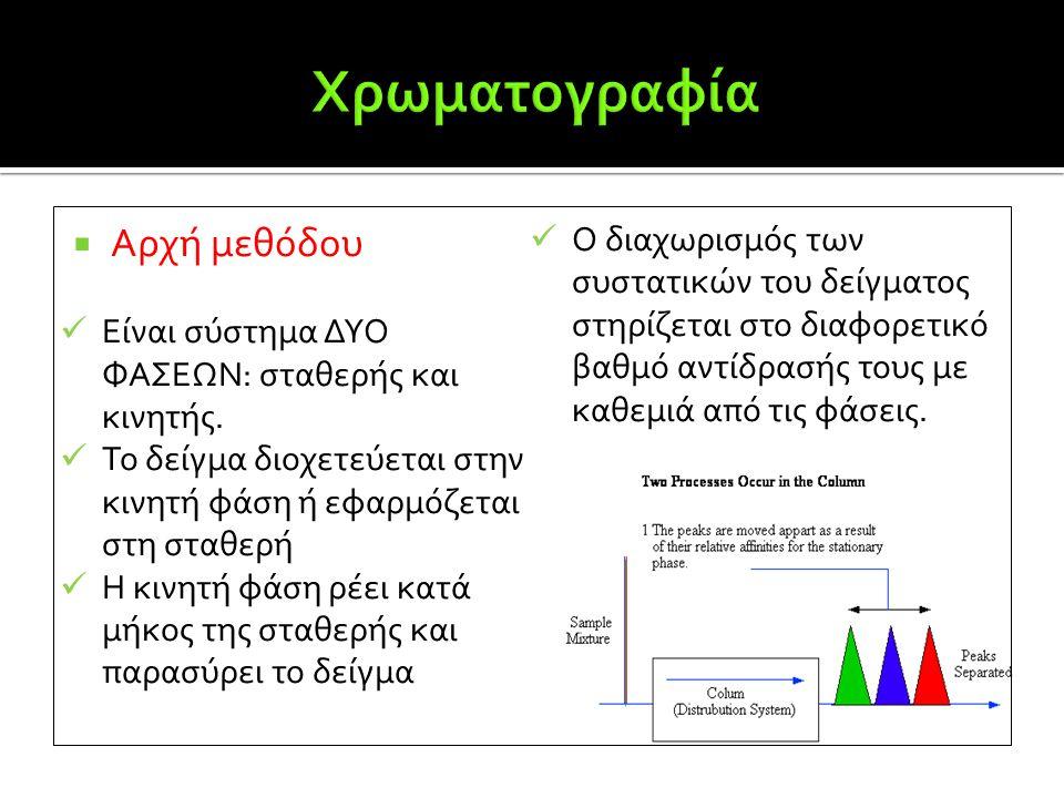  Αρχή μεθόδου  Είναι σύστημα ΔΥΟ ΦΑΣΕΩΝ: σταθερής και κινητής.  Το δείγμα διοχετεύεται στην κινητή φάση ή εφαρμόζεται στη σταθερή  Η κινητή φάση ρ