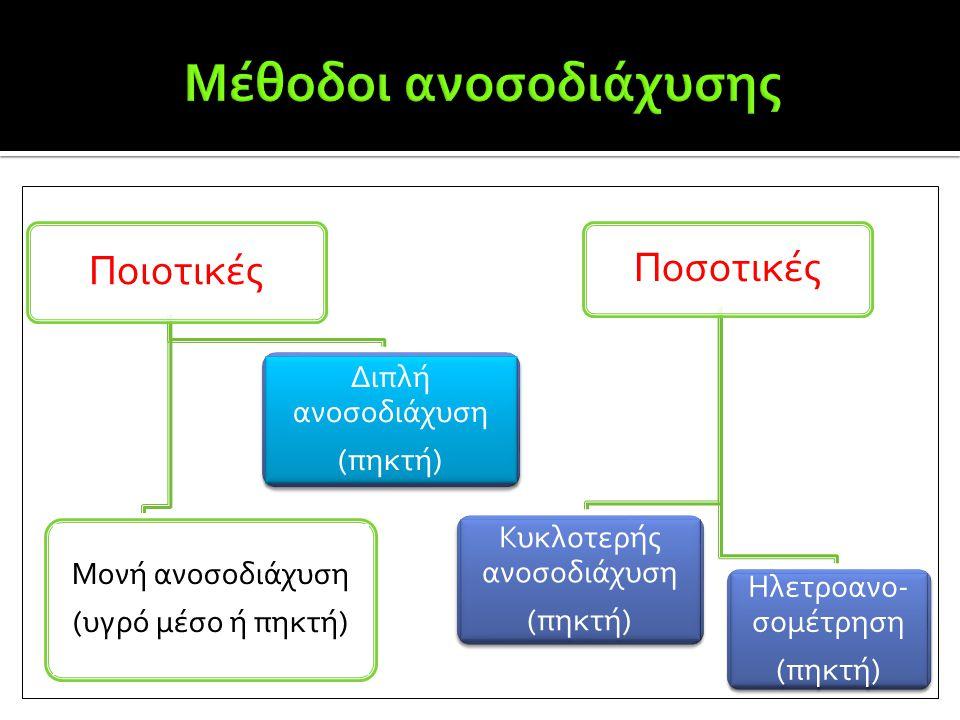 Ποιοτικές Μονή ανοσοδιάχυση (υγρό μέσο ή πηκτή) Διπλή ανοσοδιάχυση (πηκτή) Διπλή ανοσοδιάχυση (πηκτή) Ποσοτικές Κυκλοτερής ανοσοδιάχυση (πηκτή) Κυκλοτ