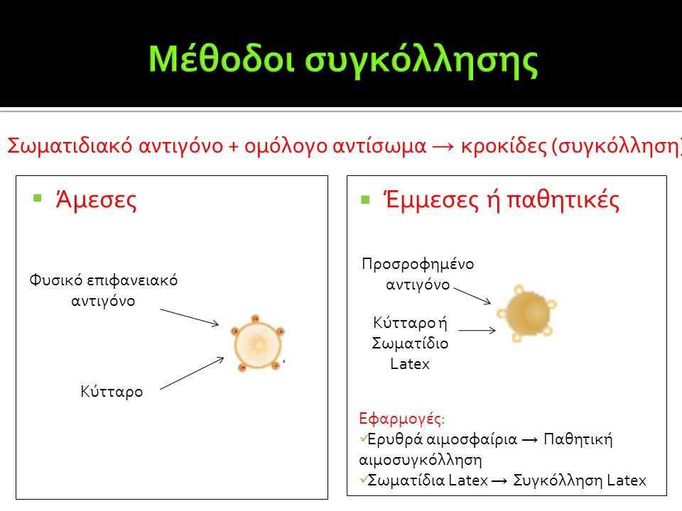  Άμεσες  Έμμεσες ή παθητικές Φυσικό επιφανειακό αντιγόνο Κύτταρο Προσροφημένο αντιγόνο Κύτταρο ή Σωματίδιο Latex Εφαρμογές:  Ερυθρά αιμοσφαίρια → Π