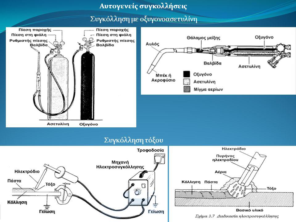 Αυτογενείς συγκολλήσεις Συγκόλληση με οξυγονοασετυλίνη Συγκόλληση τόξου