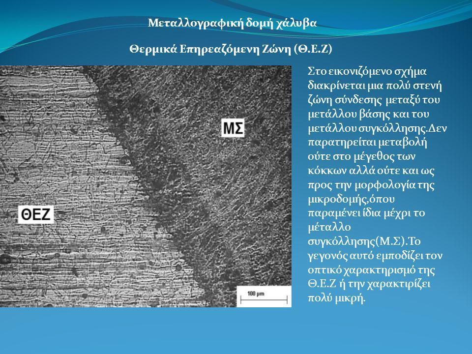 Μεταλλογραφική δομή χάλυβα Θερμικά Επηρεαζόμενη Ζώνη (Θ.Ε.Ζ) Στο εικονιζόμενο σχήμα διακρίνεται μια πολύ στενή ζώνη σύνδεσης μεταξύ του μετάλλου βάσης και του μετάλλου συγκόλλησης.Δεν παρατηρείται μεταβολή ούτε στο μέγεθος των κόκκων αλλά ούτε και ως προς την μορφολογία της μικροδομής,όπου παραμένει ίδια μέχρι το μέταλλο συγκόλλησης(Μ.Σ).Το γεγονός αυτό εμποδίζει τον οπτικό χαρακτηρισμό της Θ.Ε.Ζ ή την χαρακτιρίζει πολύ μικρή.