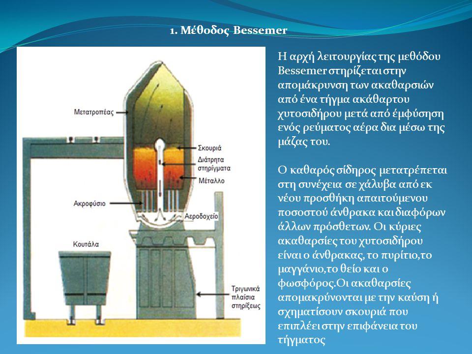 1. Μέθοδος Bessemer Η αρχή λειτουργίας της μεθόδου Bessemer στηρίζεται στην απομάκρυνση των ακαθαρσιών από ένα τήγμα ακάθαρτου χυτοσιδήρου μετά από έμ