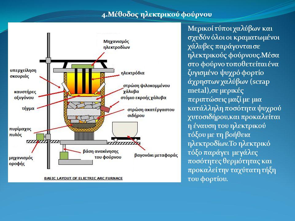 4.Μέθοδος ηλεκτρικού φούρνου Μερικοί τύποι χαλύβων και σχεδόν όλοι οι κραματωμένοι χάλυβες παράγονται σε ηλεκτρικούς φούρνους.Μέσα στο φούρνο τοποθετείται ένα ζυγισμένο ψυχρό φορτίο άχρηστων χαλύβων (scrap metal),σε μερικές περιπτώσεις μαζί με μια κατάλληλη ποσότητα ψυχρού χυτοσιδήρου,και προκαλείται η έναυση του ηλεκτρικού τόξου με τη βοήθεια ηλεκτροδίων.Το ηλεκτρικό τόξο παράγει μεγάλες ποσότητες θερμότητας και προκαλεί την ταχύτατη τήξη του φορτίου.