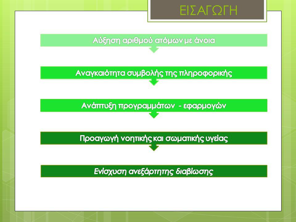 Μονάδα σωματικής άσκησης Μονάδα αυτόνομης διαβίωσης Μονάδα νοητικής άσκησης