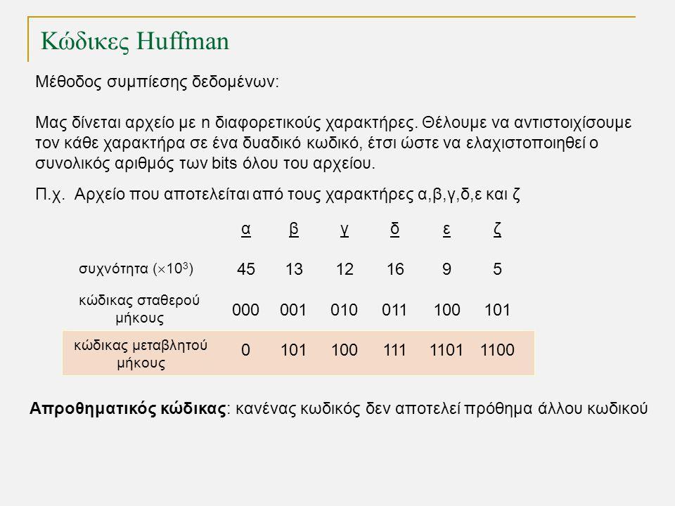 Κώδικες Huffman Μέθοδος συμπίεσης δεδομένων: Μας δίνεται αρχείο με n διαφορετικούς χαρακτήρες. Θέλουμε να αντιστοιχίσουμε τον κάθε χαρακτήρα σε ένα δυ