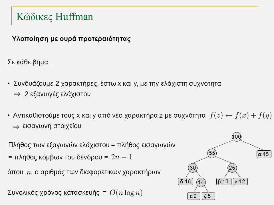 Κώδικες Huffman Υλοποίηση με ουρά προτεραιότητας Σε κάθε βήμα : • Συνδυάζουμε 2 χαρακτήρες, έστω x και y, με την ελάχιστη συχνότητα 2 εξαγωγές ελάχιστ