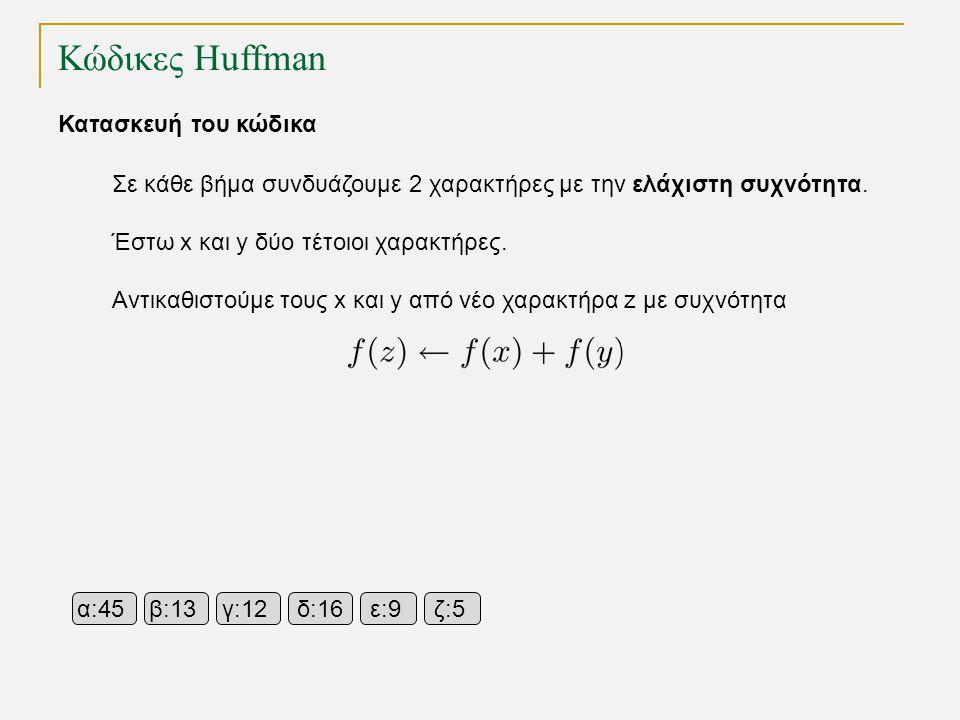 Κώδικες Huffman α:45β:13γ:12δ:16ε:9ε:9ζ:5 Κατασκευή του κώδικα Σε κάθε βήμα συνδυάζουμε 2 χαρακτήρες με την ελάχιστη συχνότητα. Έστω x και y δύο τέτοι