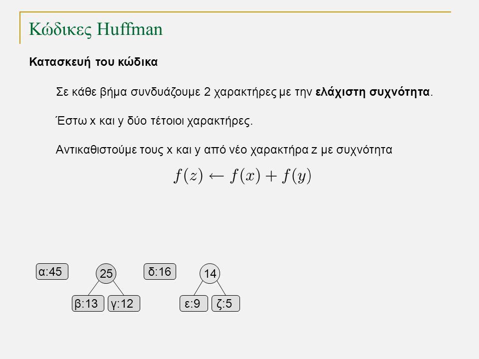 Κώδικες Huffman α:45 β:13γ:12 δ:16 ε:9ε:9ζ:5 Κατασκευή του κώδικα Σε κάθε βήμα συνδυάζουμε 2 χαρακτήρες με την ελάχιστη συχνότητα. Έστω x και y δύο τέ