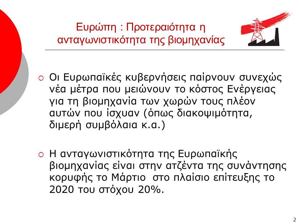 2 Ευρώπη : Προτεραιότητα η ανταγωνιστικότητα της βιομηχανίας  Οι Ευρωπαϊκές κυβερνήσεις παίρνουν συνεχώς νέα μέτρα που μειώνουν το κόστος Ενέργειας για τη βιομηχανία των χωρών τους πλέον αυτών που ίσχυαν (όπως διακοψιμότητα, διμερή συμβόλαια κ.α.)  Η ανταγωνιστικότητα της Ευρωπαϊκής βιομηχανίας είναι στην ατζέντα της συνάντησης κορυφής το Μάρτιο στο πλαίσιο επίτευξης το 2020 του στόχου 20%.