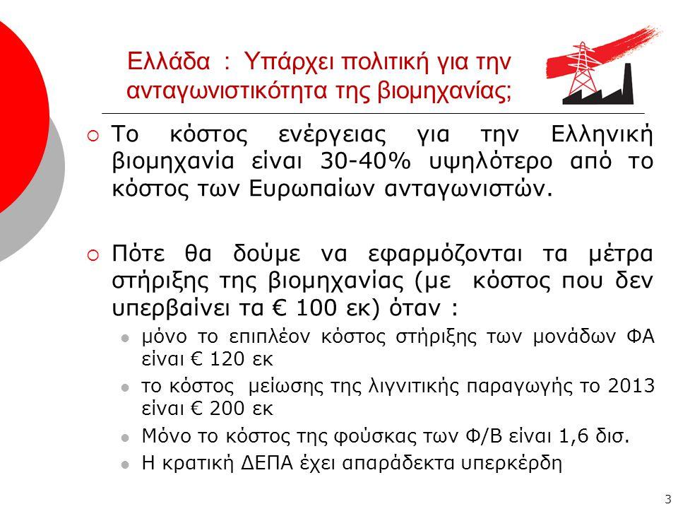 3 Ελλάδα : Υπάρχει πολιτική για την ανταγωνιστικότητα της βιομηχανίας;  To κόστος ενέργειας για την Ελληνική βιομηχανία είναι 30-40% υψηλότερο από το κόστος των Ευρωπαίων ανταγωνιστών.