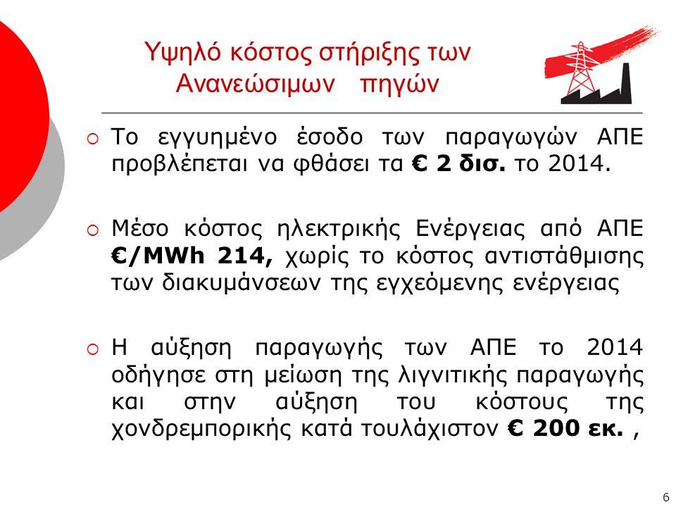 6 Υψηλό κόστος στήριξης των Ανανεώσιμων πηγών  Το εγγυημένο έσοδο των παραγωγών ΑΠΕ προβλέπεται να φθάσει τα € 2 δισ. το 2014.  Μέσο κόστος ηλεκτρικ