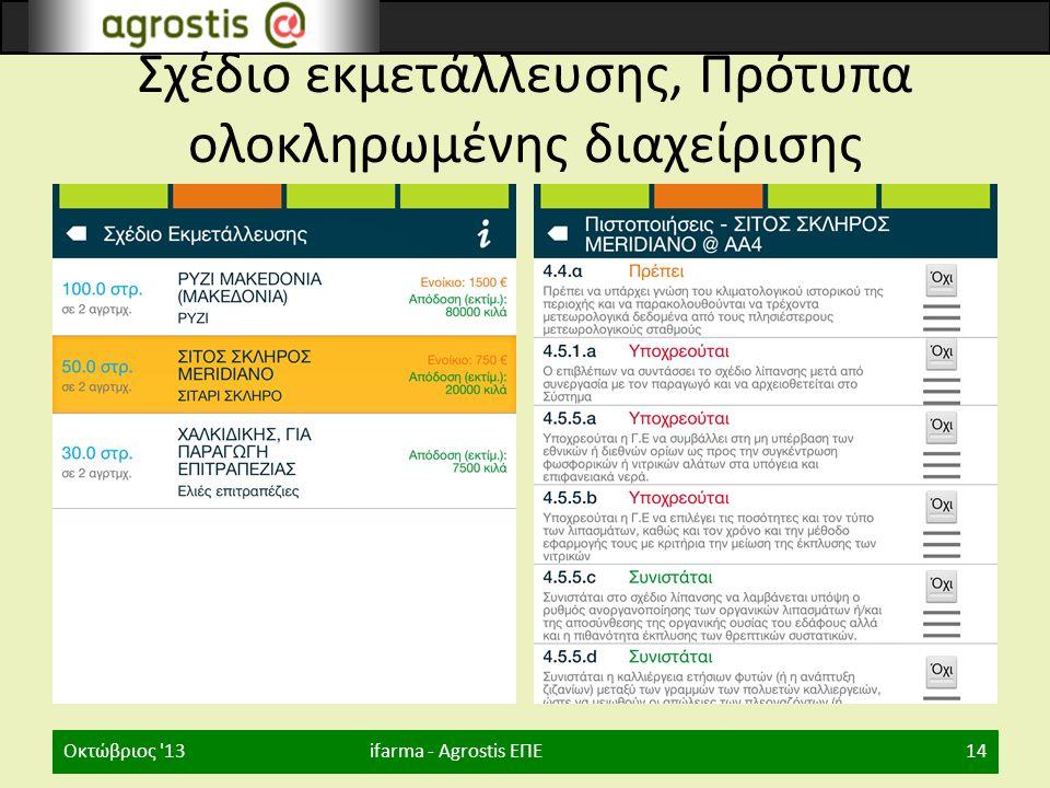 Σχέδιο εκμετάλλευσης, Πρότυπα ολοκληρωμένης διαχείρισης ifarma - Agrostis ΕΠΕΟκτώβριος '1314