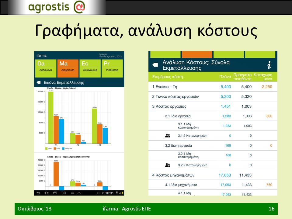 Γραφήματα, ανάλυση κόστους ifarma - Agrostis ΕΠΕΟκτώβριος '1316