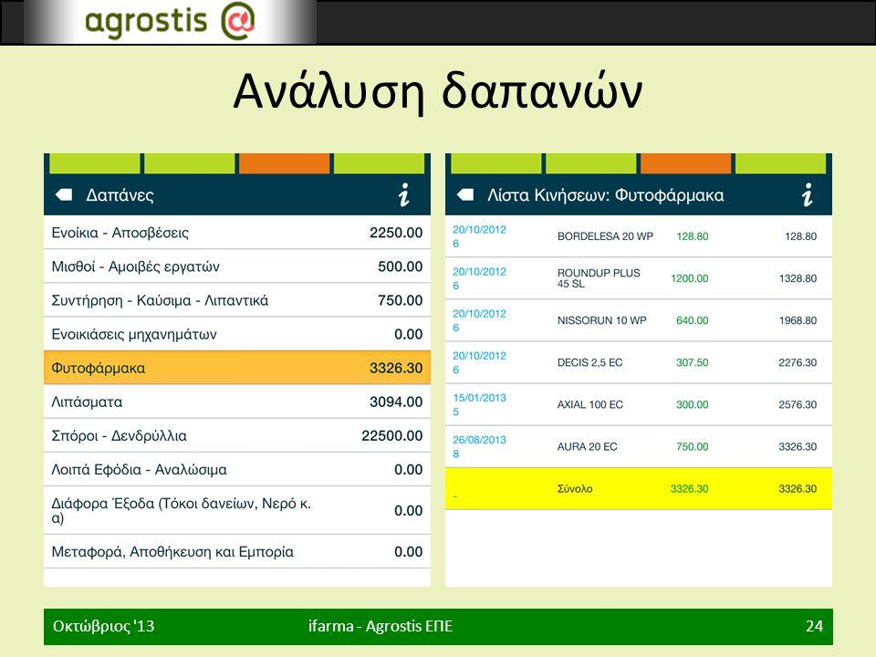 Ανάλυση δαπανών Οκτώβριος '13ifarma - Agrostis ΕΠΕ24