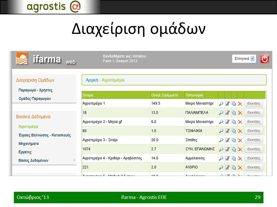 Διαχείριση ομάδων ifarma - Agrostis ΕΠΕΟκτώβριος '1329