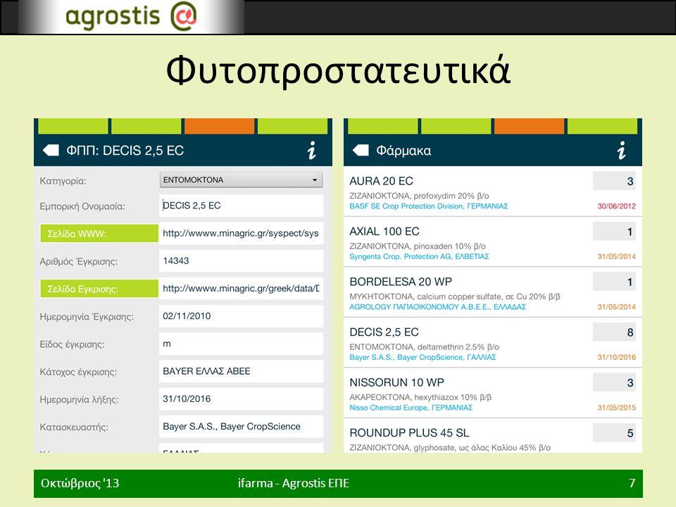 Όρια επανεισόδου, Κινήσεις εφοδίων ifarma - Agrostis ΕΠΕΟκτώβριος 138