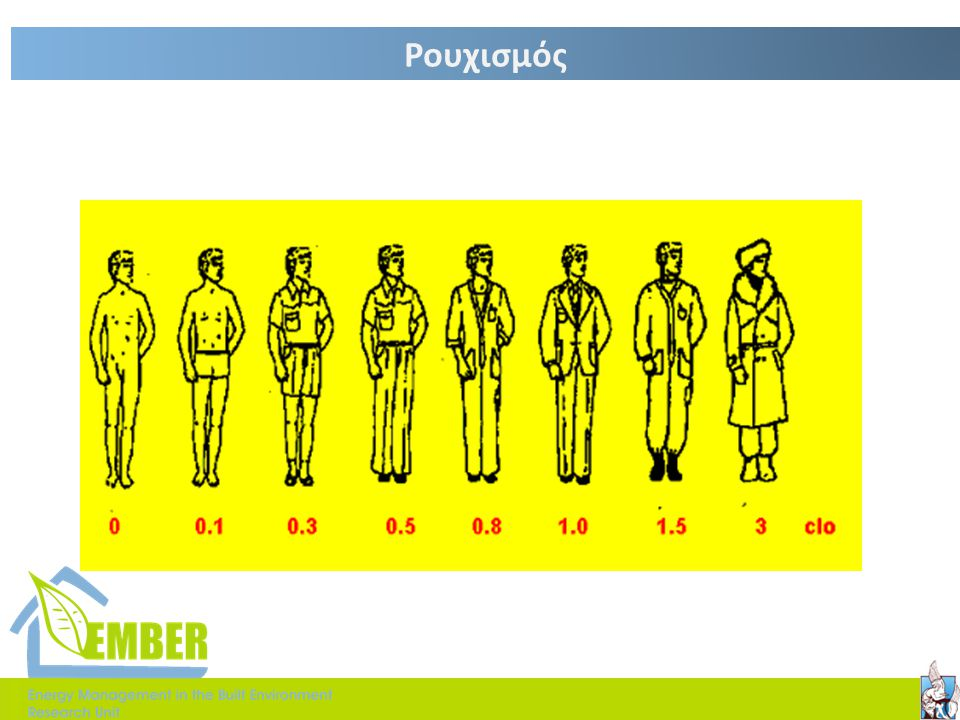 Ρουχισμός και μεταβολισμός ΡουχισμόςΘερμική αντίσταση ρούχων [clo] Χωρίς ρουχισμό0 Κοντό παντελόνι0.1 Ελαφριά καλοκαιρινά ρούχα (μακρύ ελαφρύ παντελόν