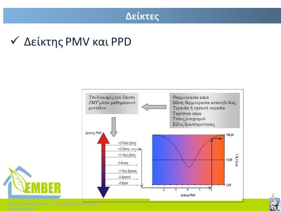 Δείκτες PMV/PPD  ο P.O. Fanger ακολούθησε μια πειραματική διαδικασία με στόχο τη δημιουργία ενός απλού δείκτη για τον χαρακτηρισμό των θερμικών συνθη