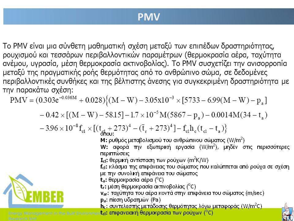 Δείκτες  Δείκτης PMV και PPD