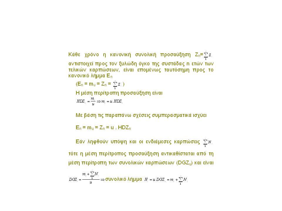 ΠΙΝΑΚΑΣ ΠΑΡΑΓΩΓΗΣ Ενας κανονικός πίνακας παραγωγής είναι ένα πρότυπο αύξησης (όγκου, κυκλικής επιφάνειας, διαμέτρου, ενδιαμέσων καρπώσεων, συνολικής παραγωγής κ.λπ) και περιγράφει την εξέλιξη ομηλίκων αμιγών συστάδων κάτω απο στατιστικά καθορισμένες συνθήκες αύξησης.