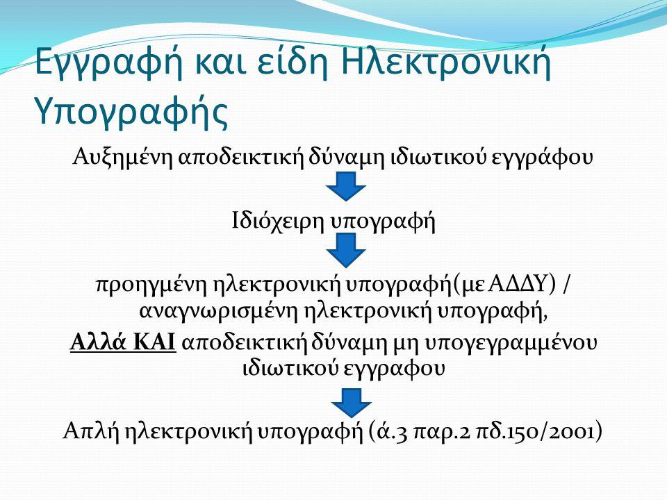Εγγραφή και είδη Ηλεκτρονική Υπογραφής Αυξημένη αποδεικτική δύναμη ιδιωτικού εγγράφου Ιδιόχειρη υπογραφή προηγμένη ηλεκτρονική υπογραφή(με ΑΔΔΥ) / αναγνωρισμένη ηλεκτρονική υπογραφή, Αλλά ΚΑΙ αποδεικτική δύναμη μη υπογεγραμμένου ιδιωτικού εγγραφου Απλή ηλεκτρονική υπογραφή (ά.3 παρ.2 πδ.150/2001)