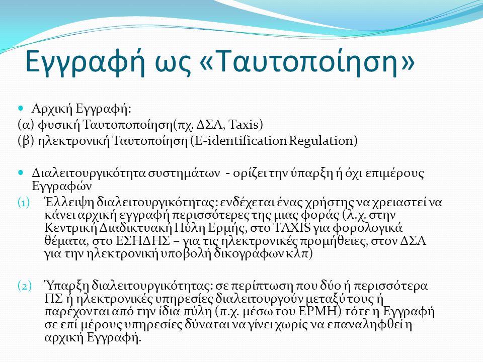 Εγγραφή ως «Ταυτοποίηση»  Αρχική Εγγραφή: (α) φυσική Ταυτοποποίηση(πχ. ΔΣΑ, Taxis) (β) ηλεκτρονική Ταυτοποίηση (E-identification Regulation)  Διαλει
