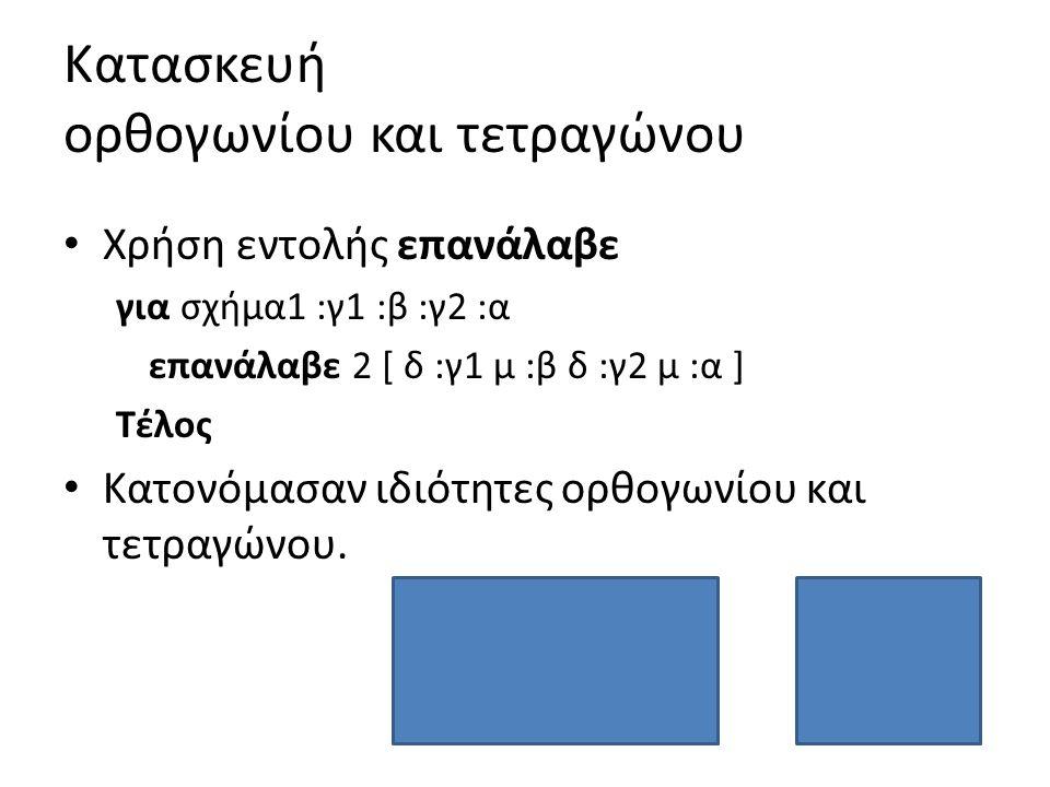 Κατασκευή ορθογωνίου και τετραγώνου • Χρήση εντολής επανάλαβε για σχήμα1 :γ1 :β :γ2 :α επανάλαβε 2 [ δ :γ1 μ :β δ :γ2 μ :α ] Τέλος • Κατονόμασαν ιδιότητες ορθογωνίου και τετραγώνου.