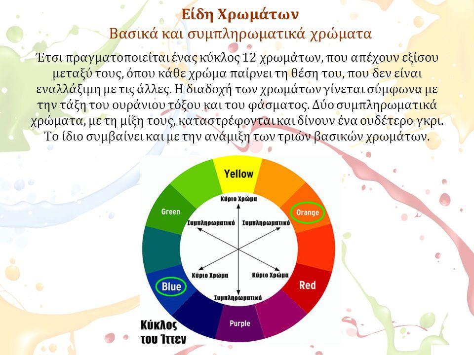 Έτσι πραγματοποιείται ένας κύκλος 12 χρωμάτων, που απέχουν εξίσου μεταξύ τους, όπου κάθε χρώμα παίρνει τη θέση του, που δεν είναι εναλλάξιμη με τις άλ