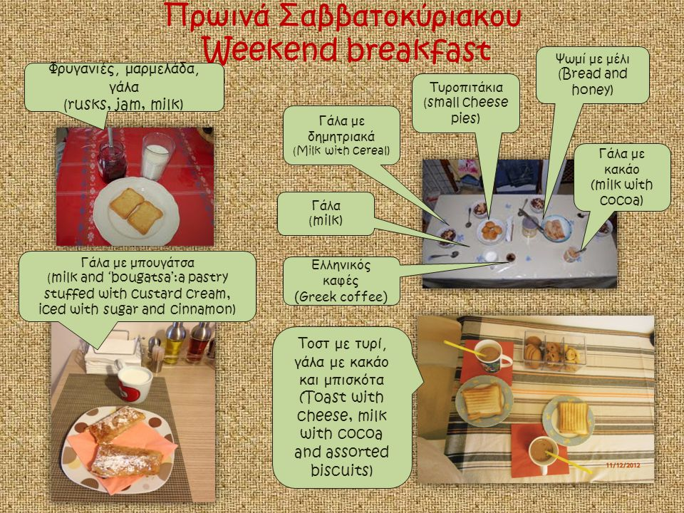 Πρωινά Σαββατοκύριακου Weekend breakfast Φρυγανιές, μαρμελάδα, γάλα ( rusks, jam, milk) Γάλα με δημητριακά ( Milk with cereal) Τυροπιτάκια ( small cheese pies) Ψωμί με μέλι ( Bread and honey) Γάλα ( milk) Γάλα με κακάο (milk with cocoa) Γάλα με μπουγάτσα ( milk and 'bougatsa':a pastry stuffed with custard cream, iced with sugar and cinnamon) Τοστ με τυρί, γάλα με κακάο και μπισκότα (Toast with cheese, milk with cocoa and assorted biscuits) Ελληνικός καφές (Greek coffee)