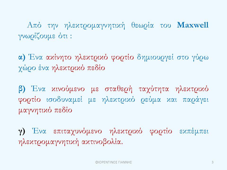 Από την ηλεκτρομαγνητική θεωρία του Maxwell γνωρίζουμε ότι : α) Ένα ακίνητο ηλεκτρικό φορτίο δημιουργεί στο γύρω χώρο ένα ηλεκτρικό πεδίο β) Ένα κινού