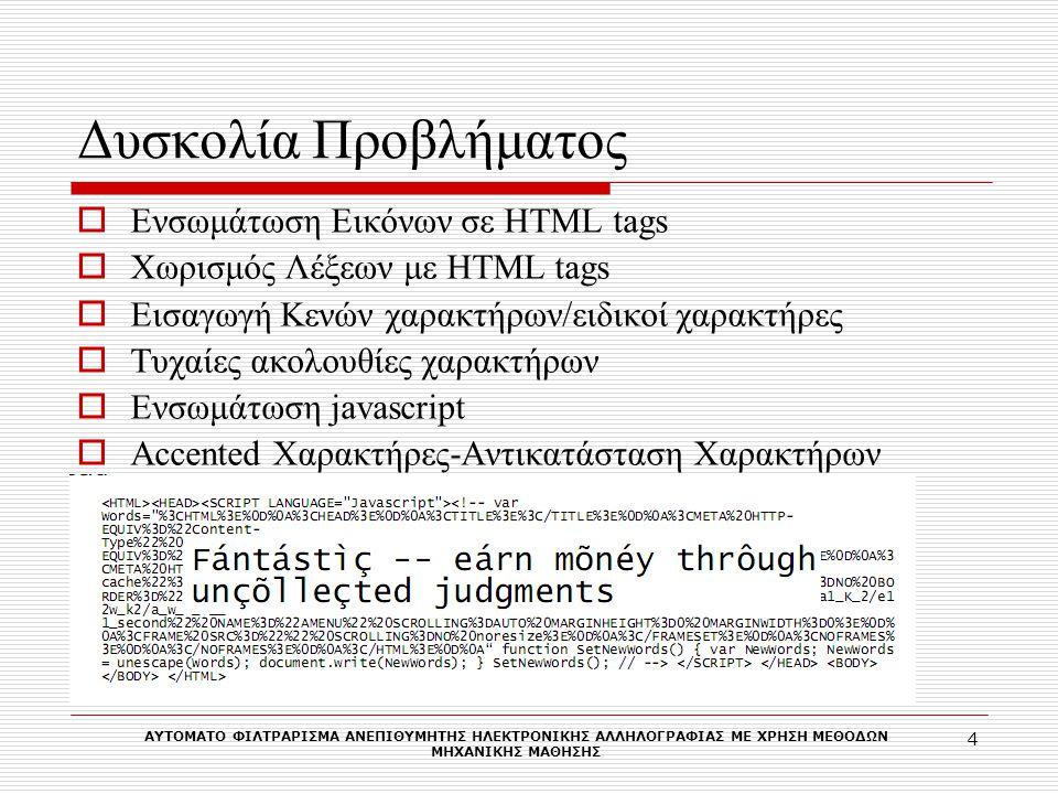Δυσκολία Προβλήματος ΑΥΤΟΜΑΤO ΦΙΛΤΡΑΡΙΣΜΑ ΑΝΕΠΙΘΥΜΗΤΗΣ ΗΛΕΚΤΡΟΝΙΚΗΣ ΑΛΛΗΛΟΓΡΑΦΙΑΣ ΜΕ ΧΡΗΣΗ ΜΕΘΟΔΩΝ ΜΗΧΑΝΙΚΗΣ MAΘΗΣΗΣ 4  Ενσωμάτωση Εικόνων σε HTML tags  Xωρισμός Λέξεων με HTML tags  Εισαγωγή Κενών χαρακτήρων/ειδικοί χαρακτήρες  Τυχαίες ακολουθίες χαρακτήρων  Ενσωμάτωση javascript  Accented Χαρακτήρες-Αντικατάσταση Χαρακτήρων